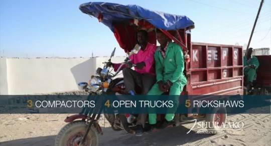 Garbage Pickup Somalia